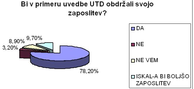 UTDslika2