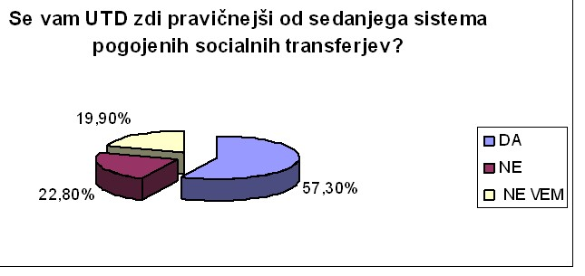 UTDslika4