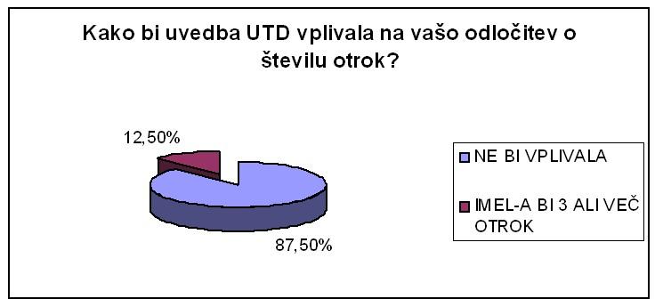 UTDslika6
